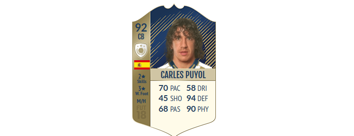 Puyol 92 Rated Prime Icon