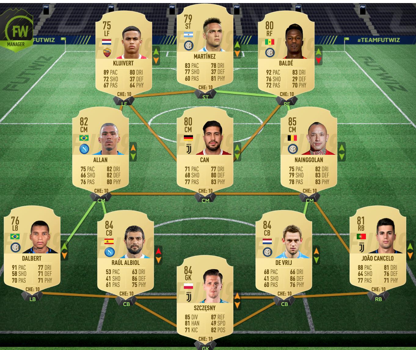 Fifa 20 op spieler