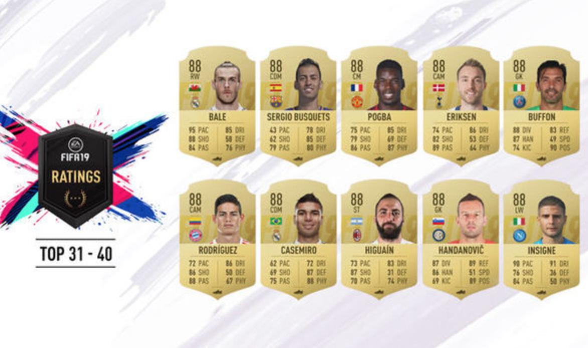 Fifa 19 Rating