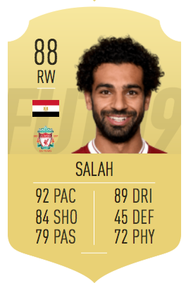 Image result for Salah fut